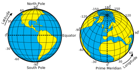 512px-Latitude_and_Longitude_of_the_Earth.svg
